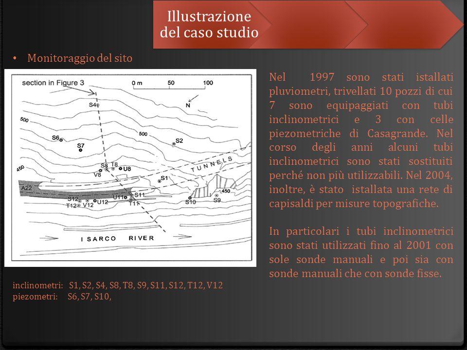 Illustrazione del caso studio Monitoraggio del sito inclinometri: S1, S2, S4, S8, T8, S9, S11, S12, T12, V12 piezometri: S6, S7, S10, Nel 1997 sono st