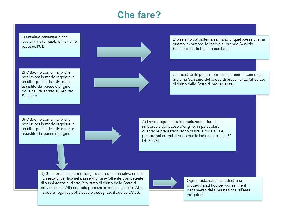 Che fare. 1) Cittadino comunitario che lavora in modo regolare in un altro paese dell'UE.