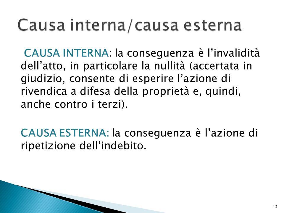 CAUSA INTERNA: la conseguenza è l'invalidità dell'atto, in particolare la nullità (accertata in giudizio, consente di esperire l'azione di rivendica a difesa della proprietà e, quindi, anche contro i terzi).