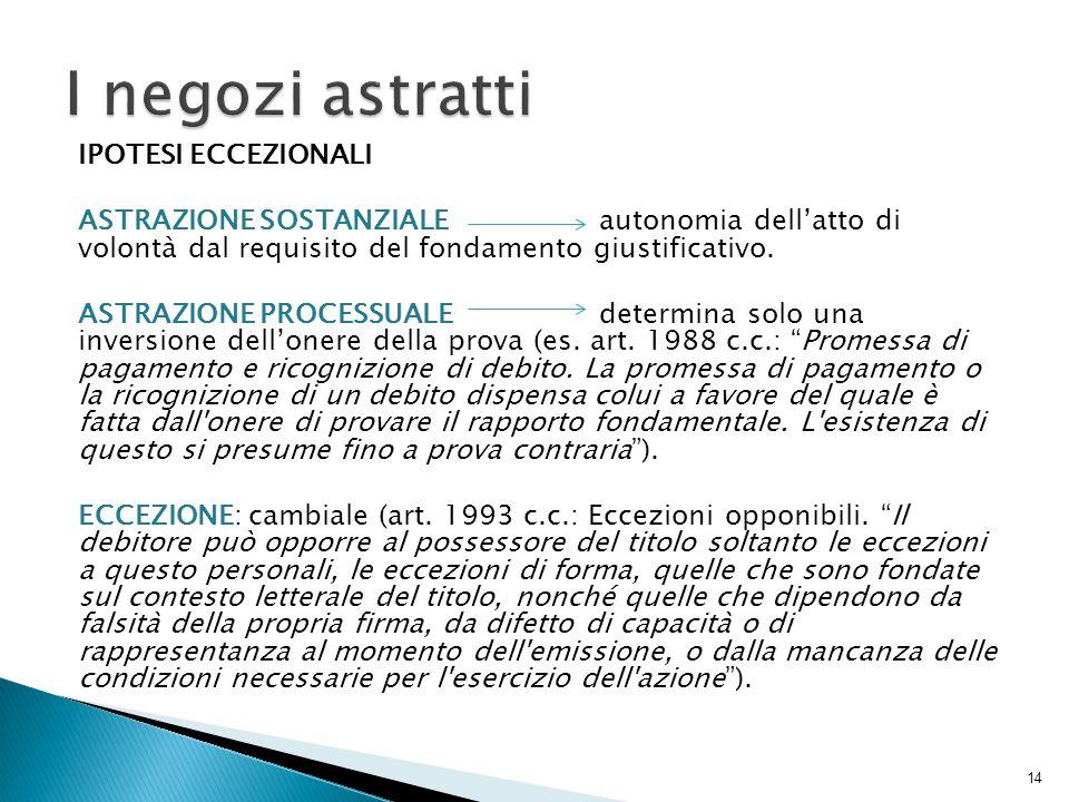 IPOTESI ECCEZIONALI ASTRAZIONE SOSTANZIALEautonomia dell'atto di volontà dal requisito del fondamento giustificativo.