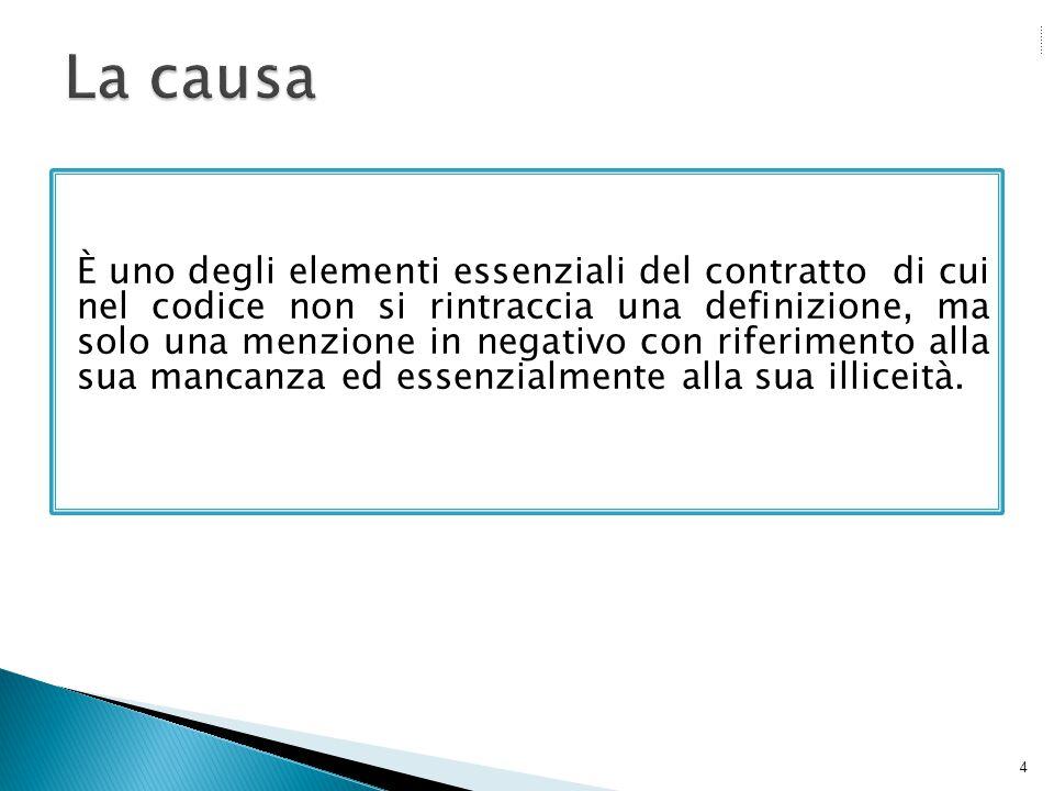 LECITA La CAUSA deve essere MERITEVOLE DI TUTELA La mancanza o l'illiceità della causa producono la nullità del contratto ex art.