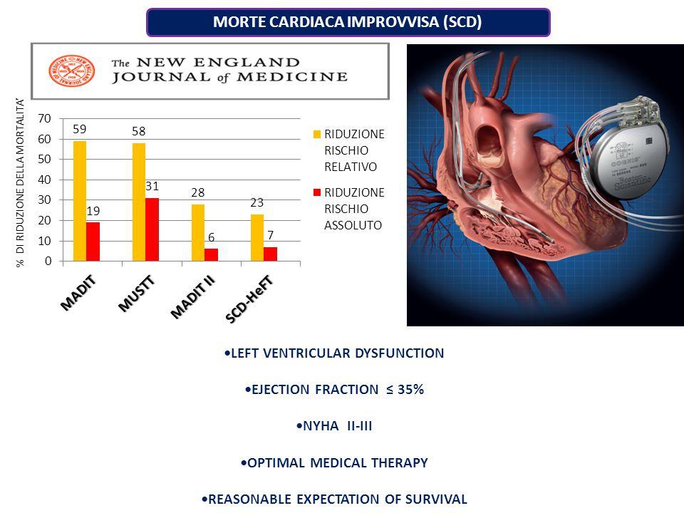 RAPPORTO COSTO/BENEFICIO ICD R. Myerburg. JACC Vol. 54, No. 9, 2009: 747-63