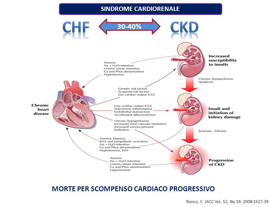 30-40% MORTE PER SCOMPENSO CARDIACO PROGRESSIVO SINDROME CARDIORENALE Ronco, C JACC Vol.