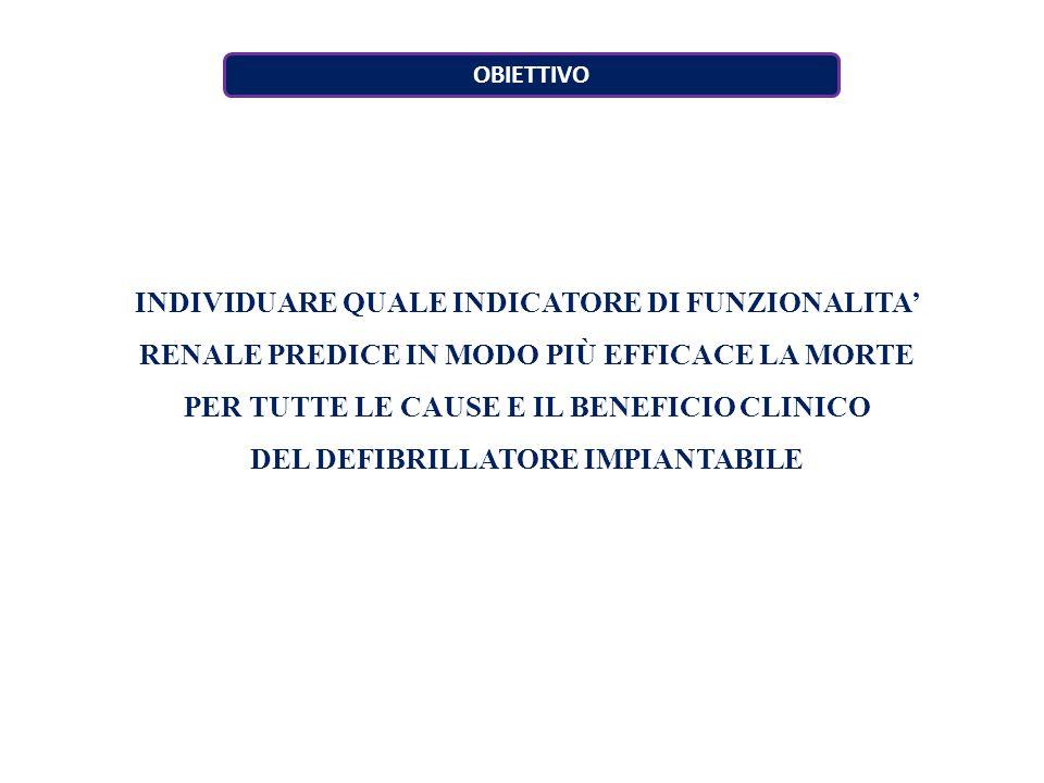 METODI PAZIENTI CONSECUTIVI CON SCOMPENSO CARDIACO ISCHEMICO E NON ISCHEMICO IMPIANTO DI ICD IN PREVENZIONE PRIMARIA FOLLOW-UP OGNI 3-6 MESI CLINICA ECG A 12 DERIVAZIONI ECOCARDIOGRAMMA TRANSTORACICO LABORATORIO COCKROFT-GAULT MDRD CKD-EPI TEMPO AL DECESSO PER OGNI CAUSA TEMPO AL DECESSO IN ASSENZA DI TERAPIE DELL'ICD O DECESSO ENTRO 12 MESI DAL PRIMO INTERVENTO APPROPRIATO DELL'ICD ANALISI DI REGRESSIONE SECONDO COX CURVE ROC CURVE DI KAPLAN MEIER TEST DI HOSMER LEMESHOW (HL)