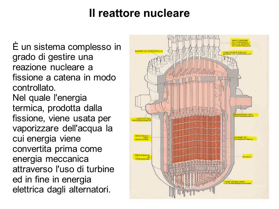 Il reattore nucleare È un sistema complesso in grado di gestire una reazione nucleare a fissione a catena in modo controllato. Nel quale l'energia ter