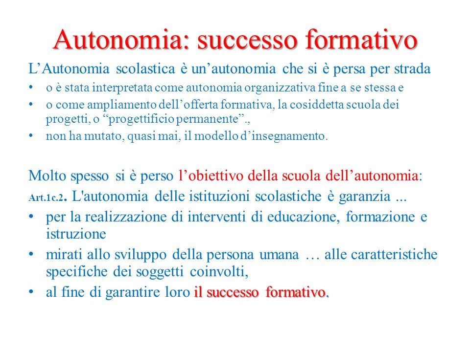 Autonomia: successo formativo L'Autonomia scolastica è un'autonomia che si è persa per strada o è stata interpretata come autonomia organizzativa fine