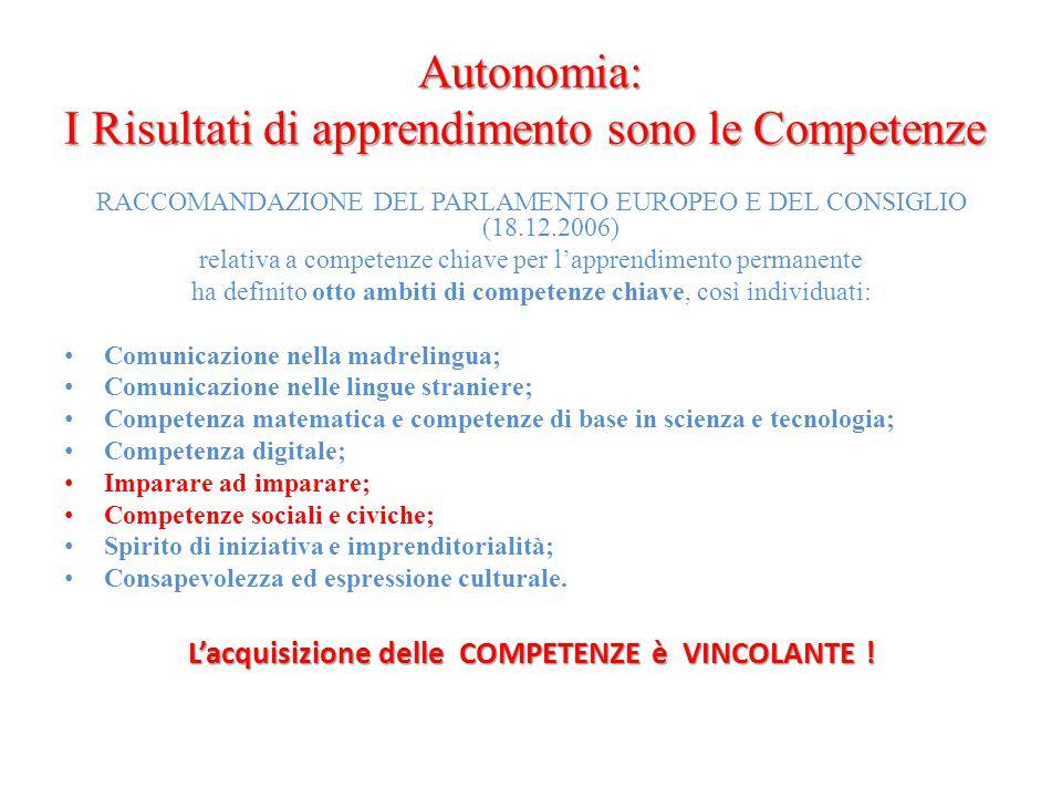 Autonomia: I Risultati di apprendimento sono le Competenze RACCOMANDAZIONE DEL PARLAMENTO EUROPEO E DEL CONSIGLIO (18.12.2006) relativa a competenze chiave per l'apprendimento permanente ha definito otto ambiti di competenze chiave, così individuati: Comunicazione nella madrelingua; Comunicazione nelle lingue straniere; Competenza matematica e competenze di base in scienza e tecnologia; Competenza digitale; Imparare ad imparare; Competenze sociali e civiche; Spirito di iniziativa e imprenditorialità; Consapevolezza ed espressione culturale.