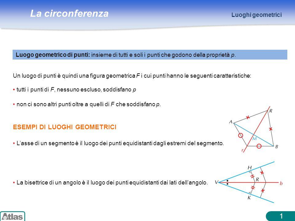 La circonferenza 1 ESEMPI DI LUOGHI GEOMETRICI tutti i punti di F, nessuno escluso, soddisfano p Un luogo di punti è quindi una figura geometrica F i cui punti hanno le seguenti caratteristiche: Luogo geometrico di punti: insieme di tutti e soli i punti che godono della proprietà p.