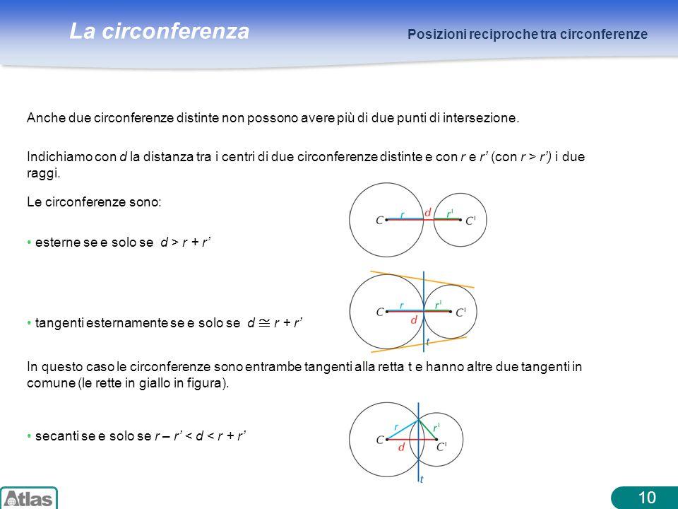 La circonferenza 10 Posizioni reciproche tra circonferenze Anche due circonferenze distinte non possono avere più di due punti di intersezione. Indich