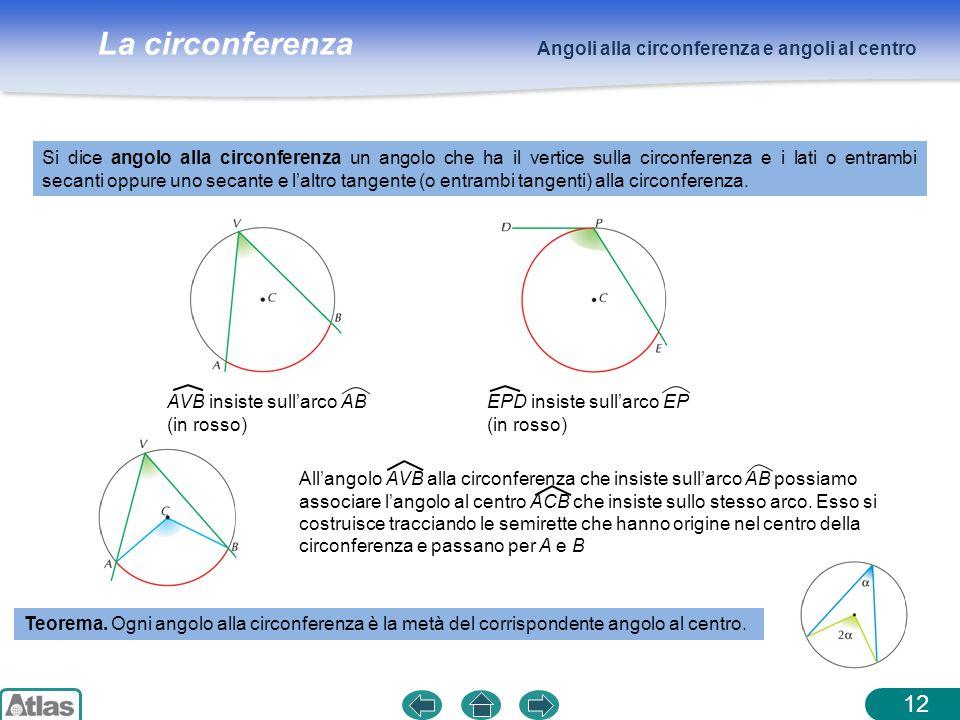 La circonferenza 12 Angoli alla circonferenza e angoli al centro Si dice angolo alla circonferenza un angolo che ha il vertice sulla circonferenza e i lati o entrambi secanti oppure uno secante e l'altro tangente (o entrambi tangenti) alla circonferenza.