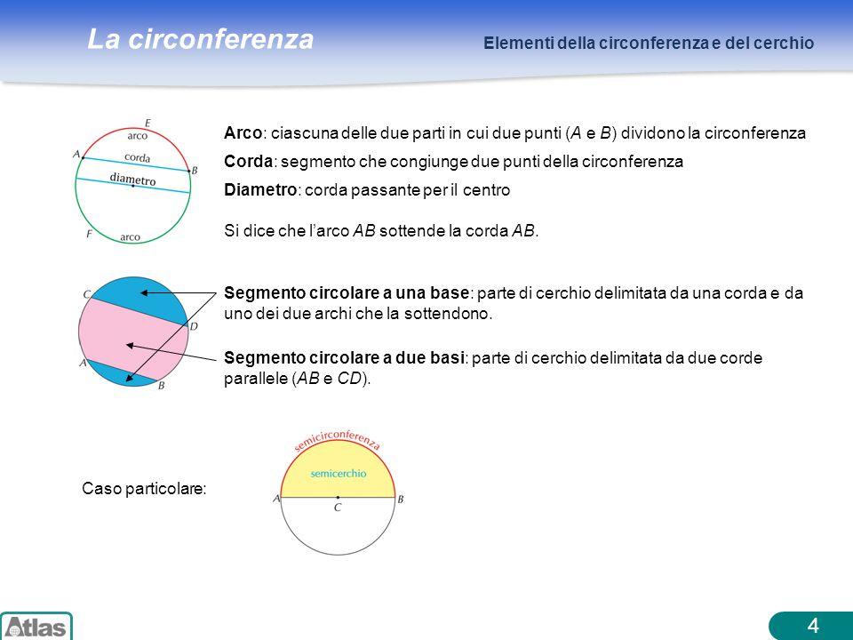 La circonferenza 4 Elementi della circonferenza e del cerchio Corda: segmento che congiunge due punti della circonferenza Diametro: corda passante per il centro Si dice che l'arco AB sottende la corda AB.