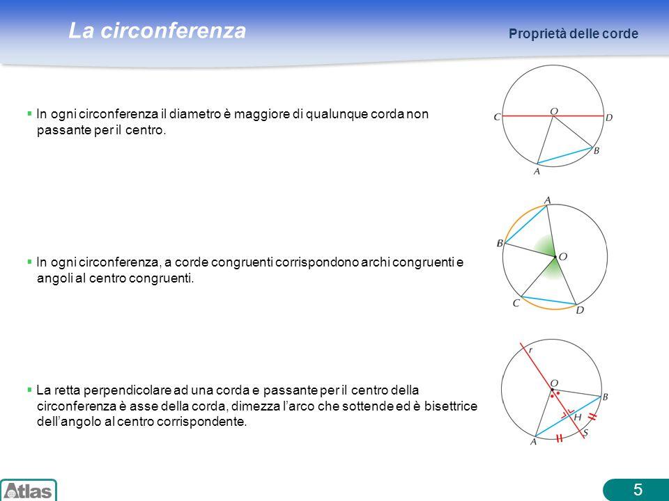 La circonferenza 5 Proprietà delle corde  In ogni circonferenza il diametro è maggiore di qualunque corda non passante per il centro.  In ogni circo