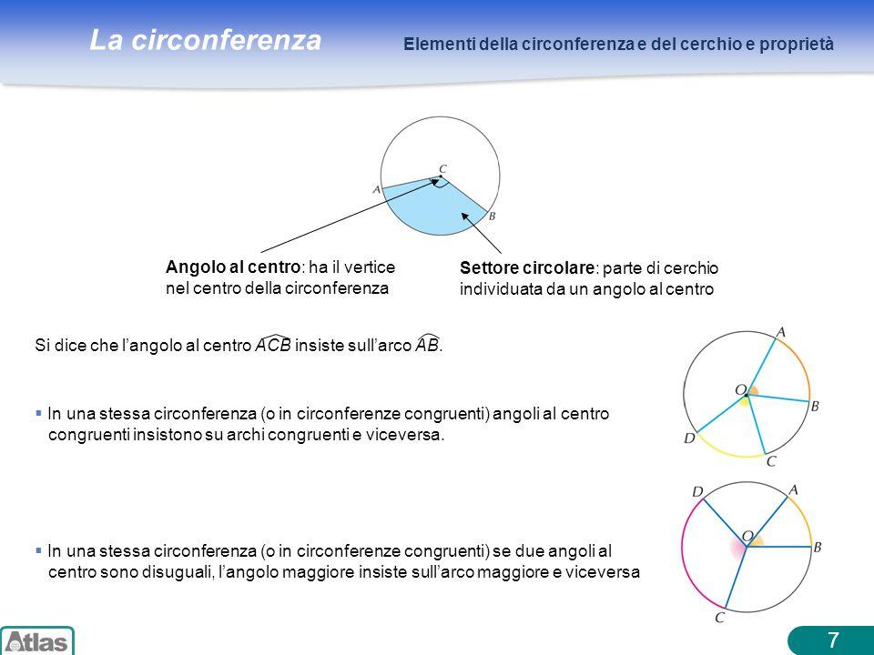 La circonferenza 7 Elementi della circonferenza e del cerchio e proprietà Si dice che l'angolo al centro ACB insiste sull'arco AB.