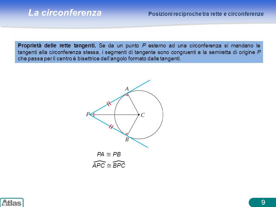 La circonferenza 9 Posizioni reciproche tra rette e circonferenze Proprietà delle rette tangenti. Se da un punto P esterno ad una circonferenza si man