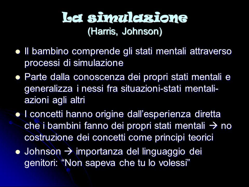 La simulazione (Harris, Johnson) Il bambino comprende gli stati mentali attraverso processi di simulazione Il bambino comprende gli stati mentali attr