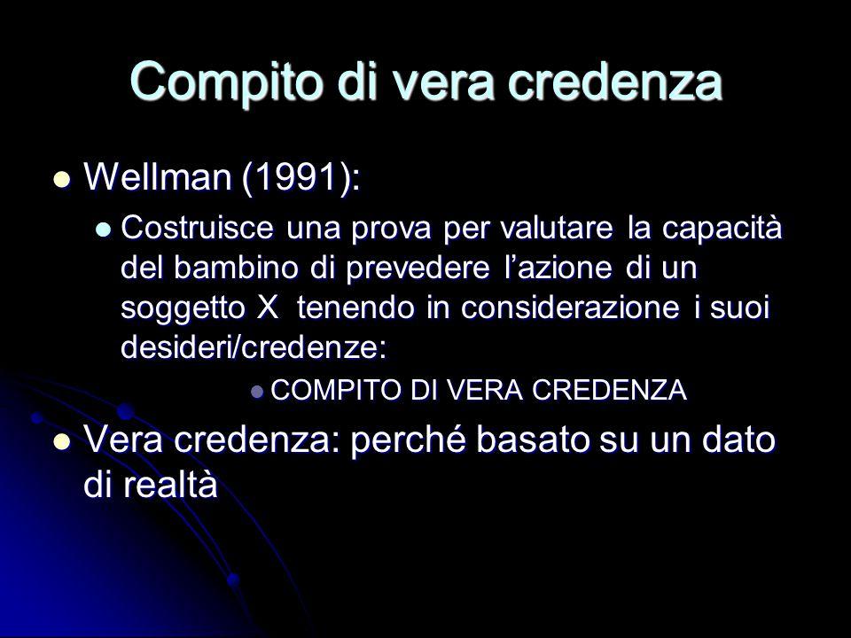 Compito di vera credenza Wellman (1991): Wellman (1991): Costruisce una prova per valutare la capacità del bambino di prevedere l'azione di un soggett