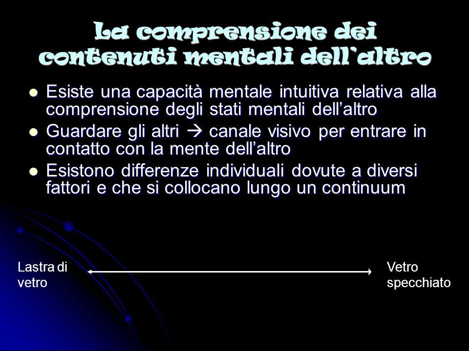 La comprensione dei contenuti mentali dell'altro Esiste una capacità mentale intuitiva relativa alla comprensione degli stati mentali dell'altro Esist