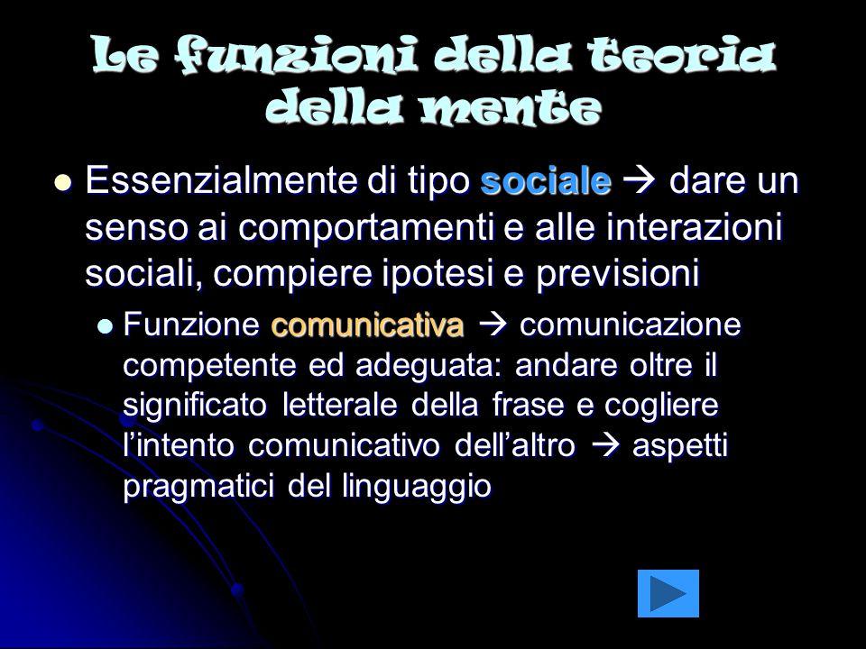 Le funzioni della teoria della mente Essenzialmente di tipo sociale  dare un senso ai comportamenti e alle interazioni sociali, compiere ipotesi e pr