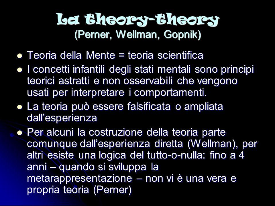 La theory-theory (Perner, Wellman, Gopnik) Teoria della Mente = teoria scientifica Teoria della Mente = teoria scientifica I concetti infantili degli