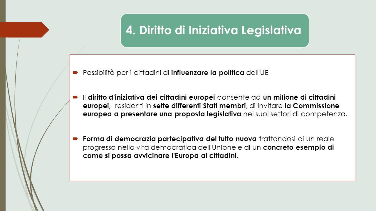 4. Diritto di Iniziativa Legislativa  Possibilità per i cittadini di influenzare la politica dell'UE  Il diritto d'iniziativa dei cittadini europei