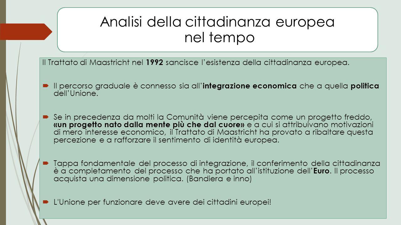 Analisi della cittadinanza europea nel tempo Il Trattato di Maastricht nel 1992 sancisce l'esistenza della cittadinanza europea.  Il percorso gradual