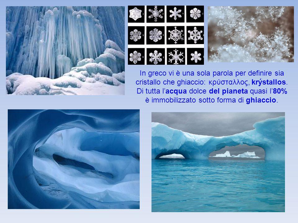 In greco vi è una sola parola per definire sia cristallo che ghiaccio: κρύσταλλος, krýstallos. Di tutta l'acqua dolce del pianeta quasi l'80% è immobi