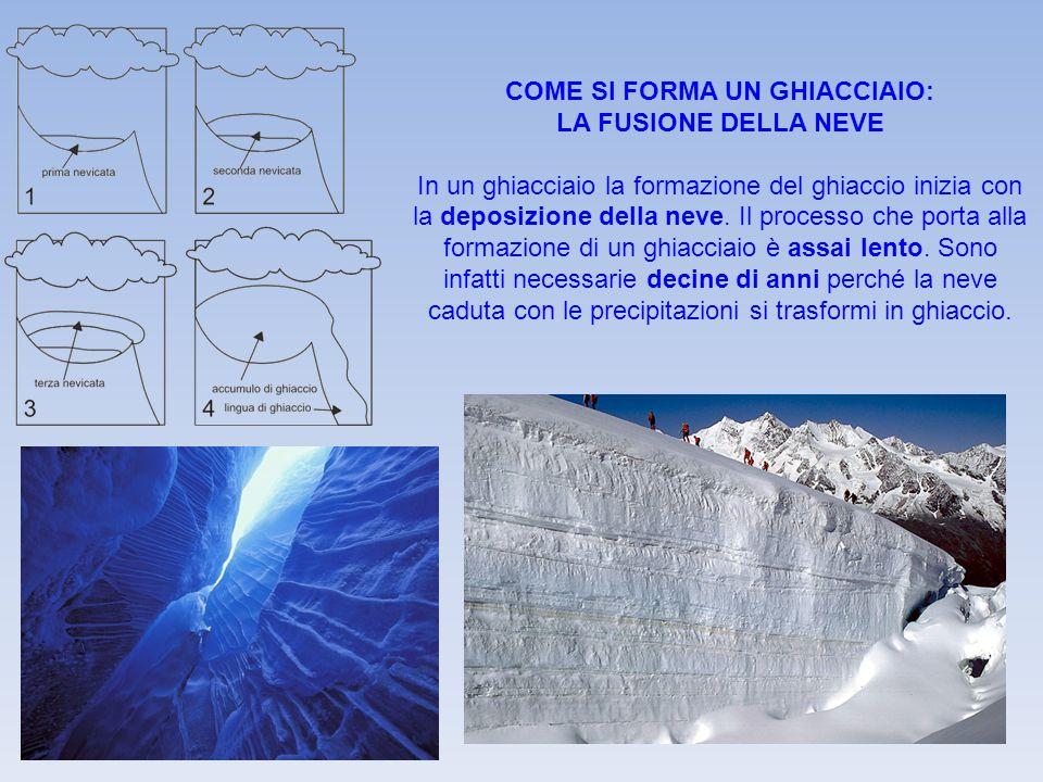 COME SI FORMA UN GHIACCIAIO: LA FUSIONE DELLA NEVE In un ghiacciaio la formazione del ghiaccio inizia con la deposizione della neve. Il processo che p