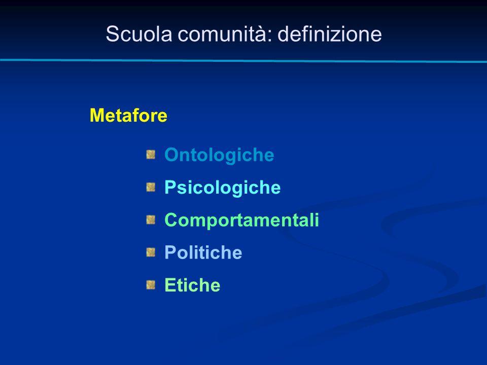 Metafore Scuola comunità: definizione Ontologiche Psicologiche Comportamentali Politiche Etiche