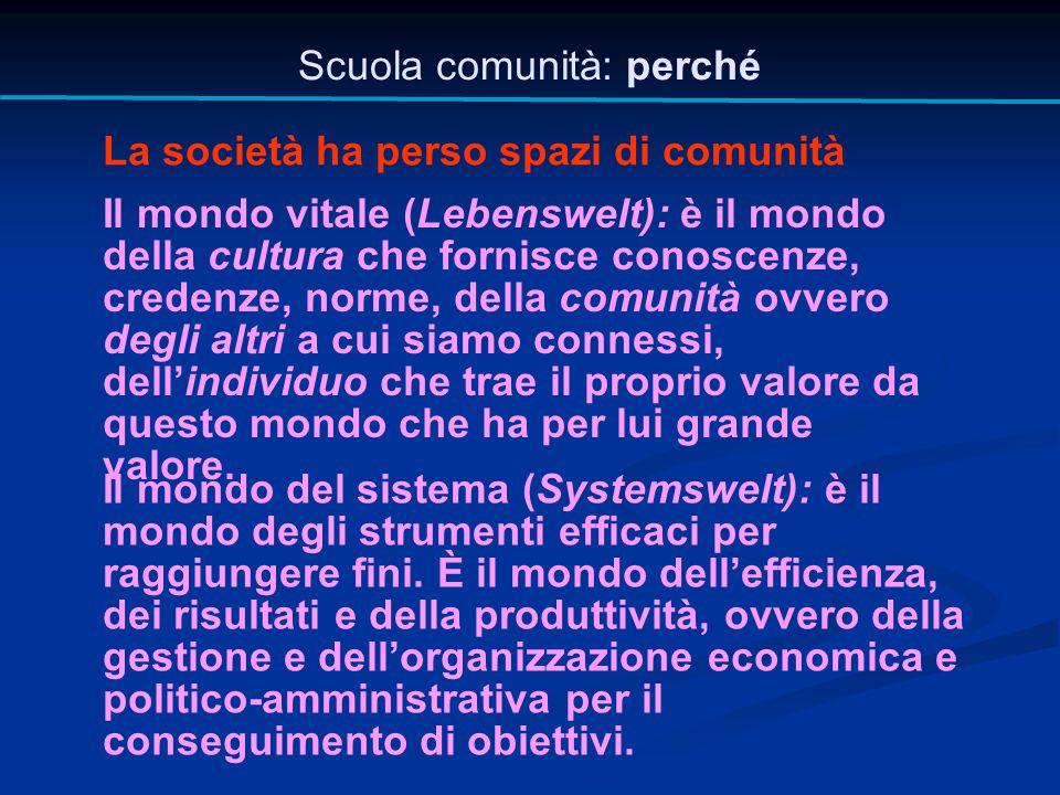 Scuola comunità: perché La società ha perso spazi di comunità Il mondo vitale (Lebenswelt): è il mondo della cultura che fornisce conoscenze, credenze