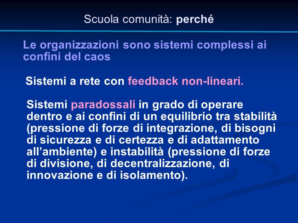 Scuola comunità: perché Le organizzazioni sono sistemi complessi ai confini del caos Sistemi a rete con feedback non-lineari. Sistemi paradossali in g