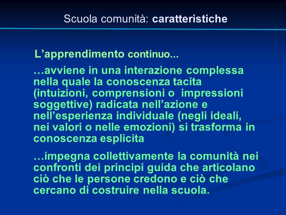 L'apprendimento continuo... …avviene in una interazione complessa nella quale la conoscenza tacita (intuizioni, comprensioni o impressioni soggettive)