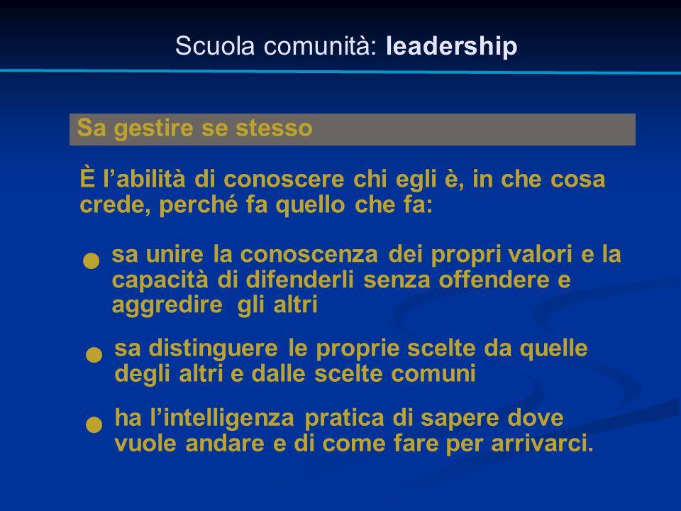 Scuola comunità: leadership Sa gestire se stesso È l'abilità di conoscere chi egli è, in che cosa crede, perché fa quello che fa: ha l'intelligenza pr