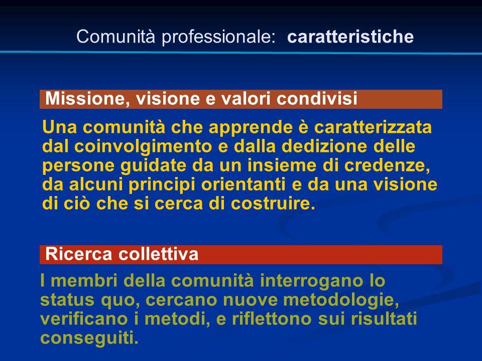 Missione, visione e valori condivisi Comunità professionale: caratteristiche Una comunità che apprende è caratterizzata dal coinvolgimento e dalla ded