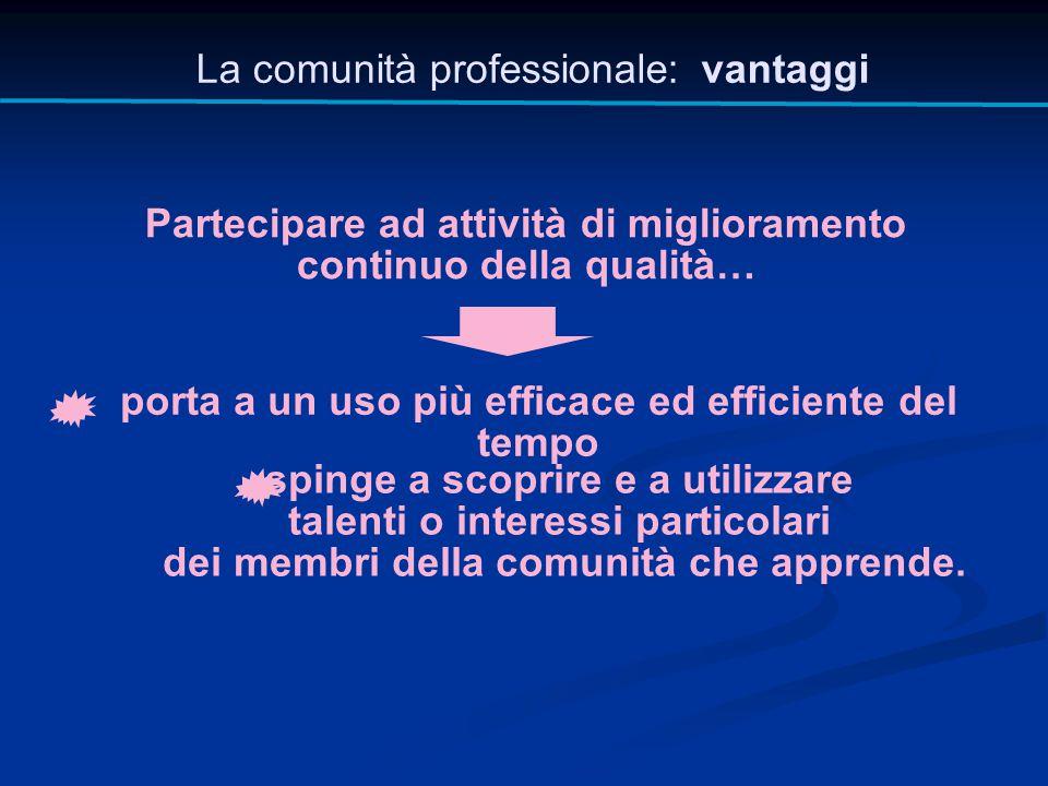 La comunità professionale: vantaggi Partecipare ad attività di miglioramento continuo della qualità… porta a un uso più efficace ed efficiente del tem