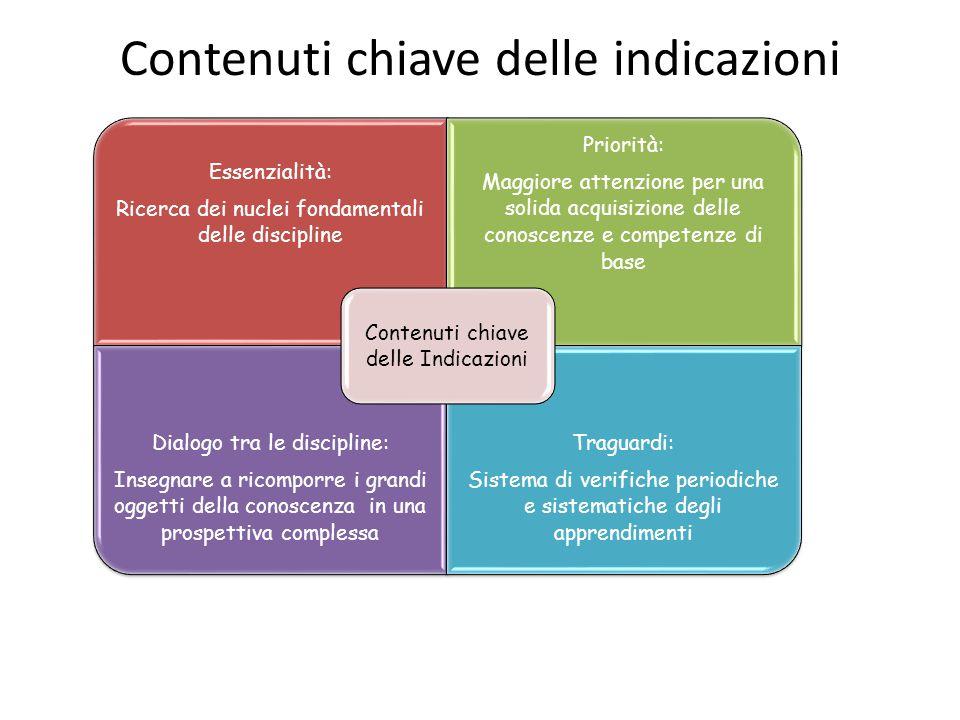 Contenuti chiave delle indicazioni Essenzialità: Ricerca dei nuclei fondamentali delle discipline Priorità: Maggiore attenzione per una solida acquisi