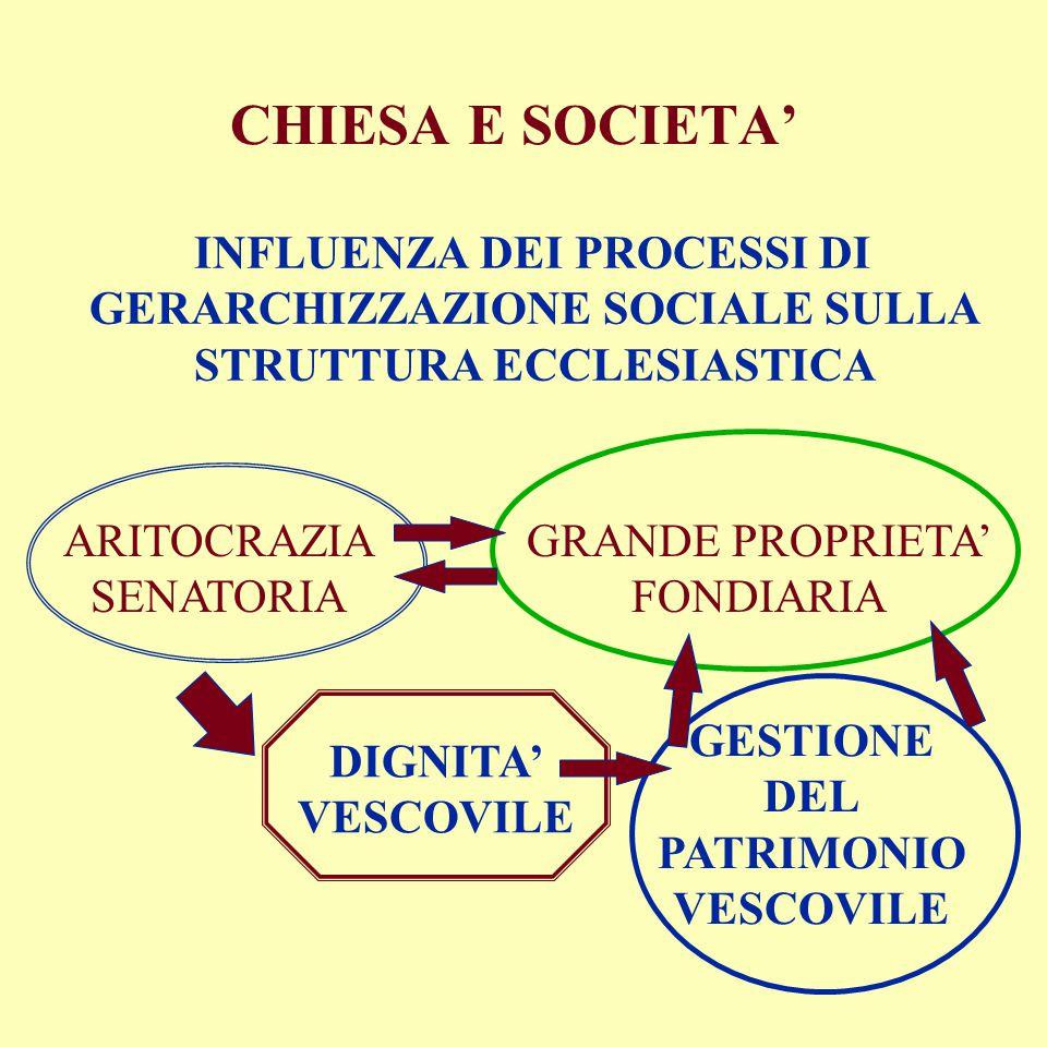 CHIESA E SOCIETA' INFLUENZA DEI PROCESSI DI GERARCHIZZAZIONE SOCIALE SULLA STRUTTURA ECCLESIASTICA ARITOCRAZIA SENATORIA GRANDE PROPRIETA' FONDIARIA DIGNITA' VESCOVILE GESTIONE DEL PATRIMONIO VESCOVILE