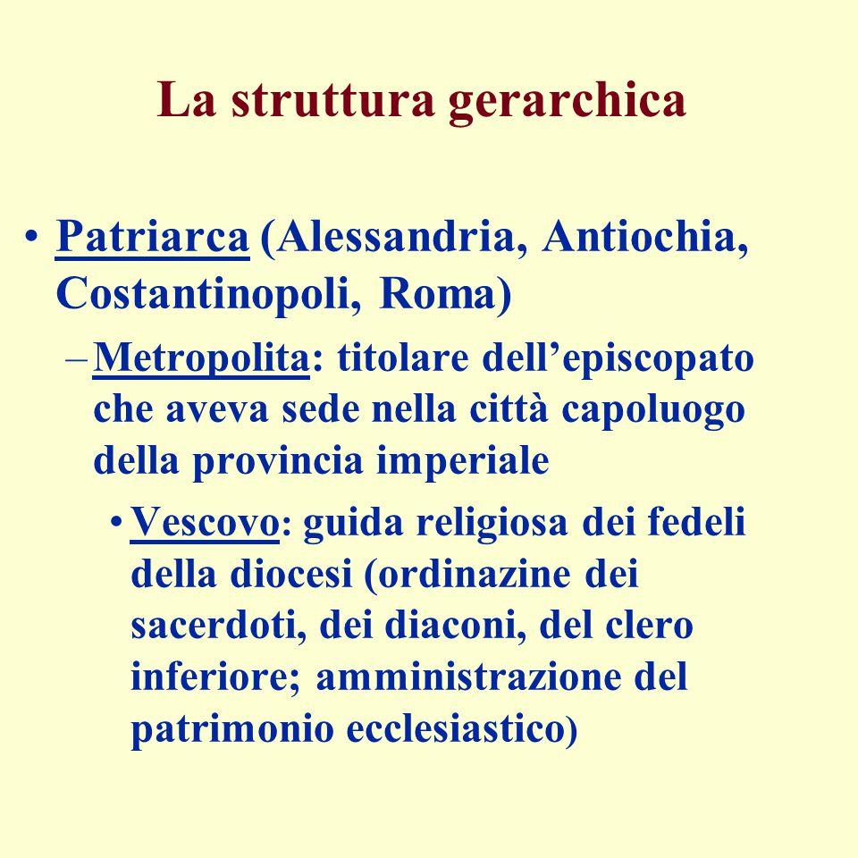 La struttura gerarchica Patriarca (Alessandria, Antiochia, Costantinopoli, Roma) –Metropolita: titolare dell'episcopato che aveva sede nella città cap