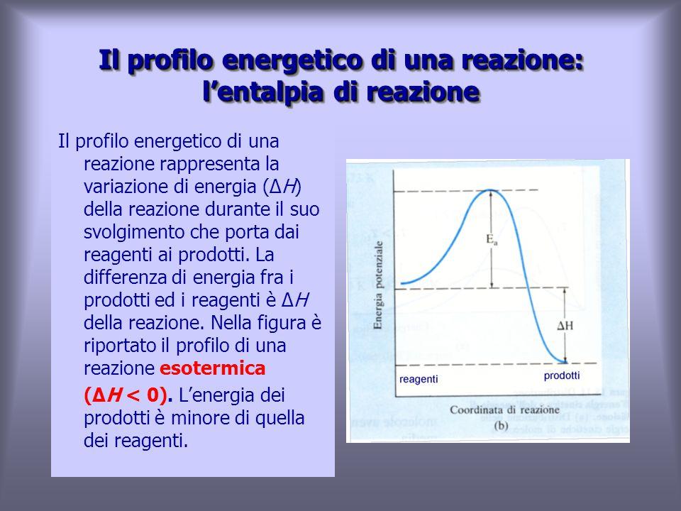 Il profilo energetico di una reazione: l'entalpia di reazione Il profilo energetico di una reazione rappresenta la variazione di energia (ΔH) della reazione durante il suo svolgimento che porta dai reagenti ai prodotti.