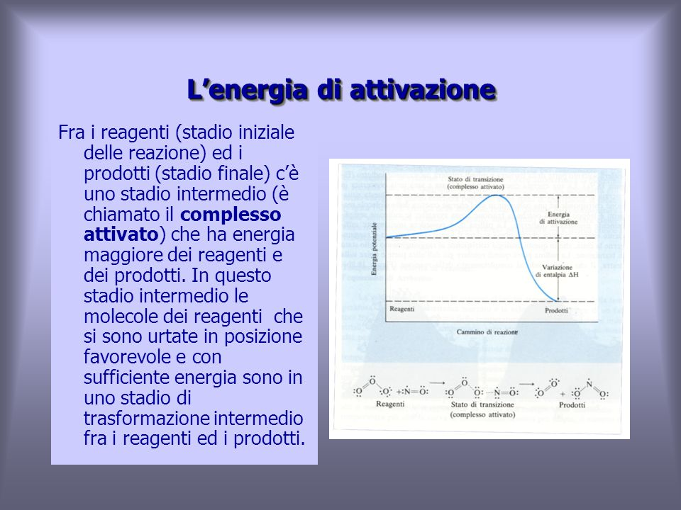 L'energia di attivazione Fra i reagenti (stadio iniziale delle reazione) ed i prodotti (stadio finale) c'è uno stadio intermedio (è chiamato il complesso attivato) che ha energia maggiore dei reagenti e dei prodotti.
