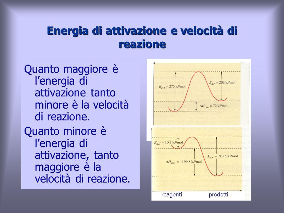 Energia di attivazione e velocità di reazione Quanto maggiore è l'energia di attivazione tanto minore è la velocità di reazione.