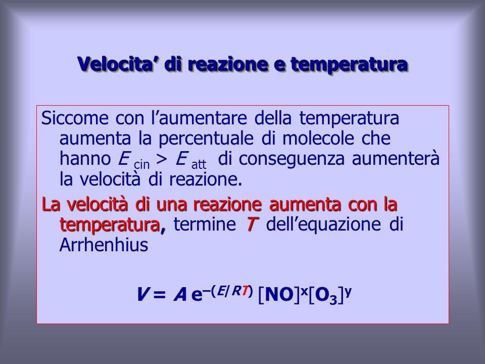 Velocita' di reazione e temperatura Siccome con l'aumentare della temperatura aumenta la percentuale di molecole che hanno E cin > E att di conseguenza aumenterà la velocità di reazione.