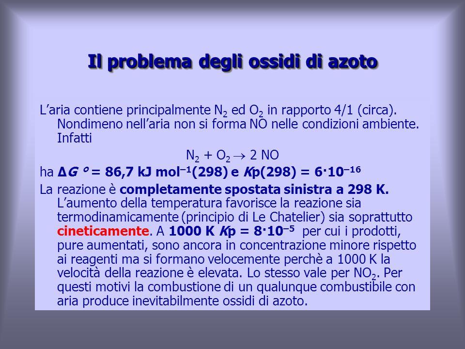 Il problema degli ossidi di azoto L'aria contiene principalmente N 2 ed O 2 in rapporto 4/1 (circa).