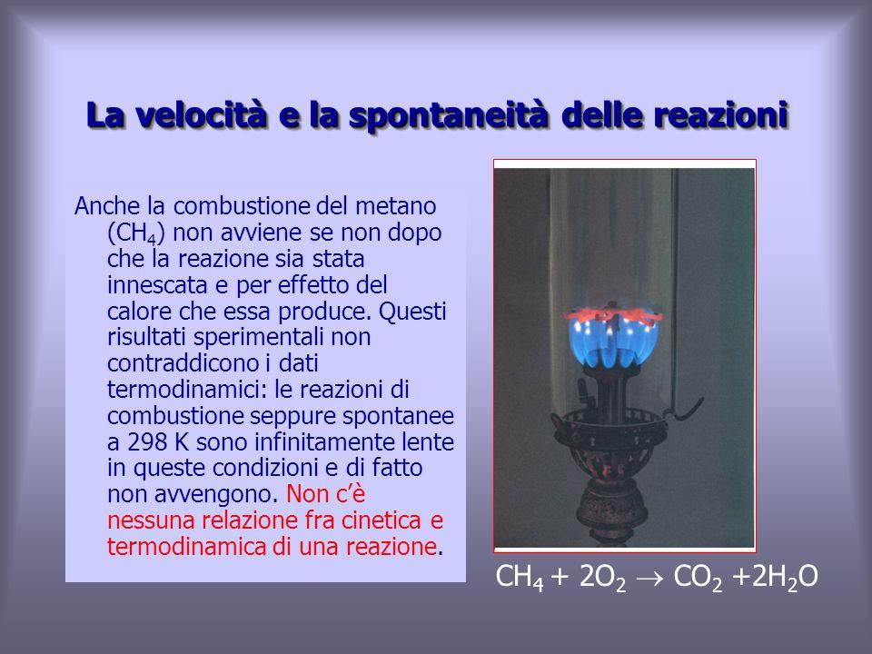 Anche la combustione del metano (CH 4 ) non avviene se non dopo che la reazione sia stata innescata e per effetto del calore che essa produce.
