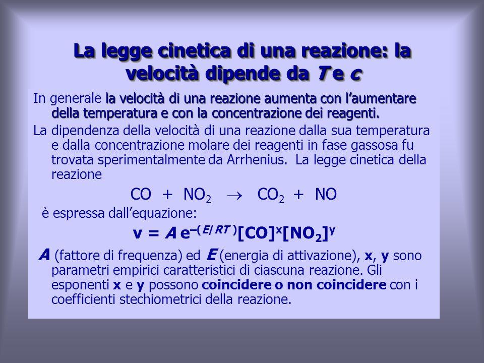 La legge cinetica di una reazione: la velocità dipende da T e c la velocità di una reazione aumenta con l'aumentare della temperatura e con la concentrazione dei reagenti.