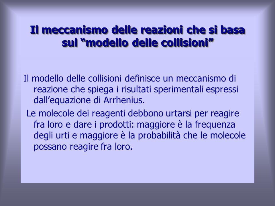 Il meccanismo delle reazioni che si basa sul modello delle collisioni Il modello delle collisioni definisce un meccanismo di reazione che spiega i risultati sperimentali espressi dall'equazione di Arrhenius.