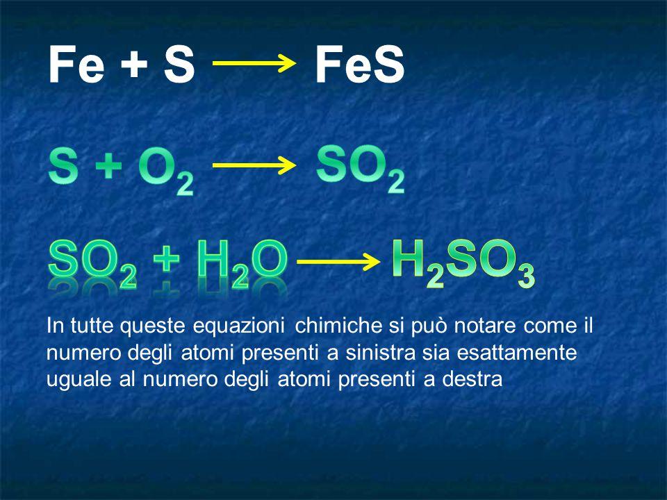 In tutte queste equazioni chimiche si può notare come il numero degli atomi presenti a sinistra sia esattamente uguale al numero degli atomi presenti