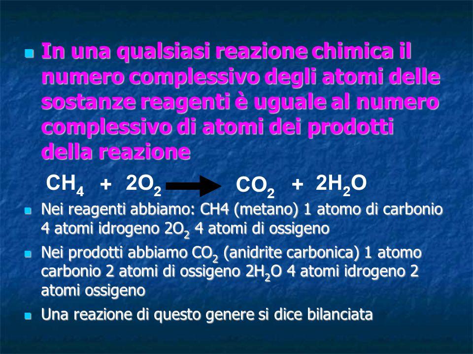 In una qualsiasi reazione chimica il numero complessivo degli atomi delle sostanze reagenti è uguale al numero complessivo di atomi dei prodotti della