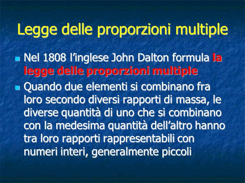 Legge delle proporzioni multiple Nel 1808 l'inglese John Dalton formula la legge delle proporzioni multiple Quando due elementi si combinano fra loro