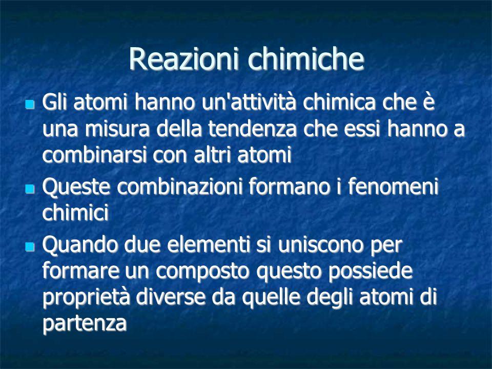 In una qualsiasi reazione chimica il numero complessivo degli atomi delle sostanze reagenti è uguale al numero complessivo di atomi dei prodotti della reazione In una qualsiasi reazione chimica il numero complessivo degli atomi delle sostanze reagenti è uguale al numero complessivo di atomi dei prodotti della reazione Nei reagenti abbiamo: CH4 (metano) 1 atomo di carbonio 4 atomi idrogeno 2O 2 4 atomi di ossigeno Nei reagenti abbiamo: CH4 (metano) 1 atomo di carbonio 4 atomi idrogeno 2O 2 4 atomi di ossigeno Nei prodotti abbiamo CO 2 (anidrite carbonica) 1 atomo carbonio 2 atomi di ossigeno 2H 2 O 4 atomi idrogeno 2 atomi ossigeno Nei prodotti abbiamo CO 2 (anidrite carbonica) 1 atomo carbonio 2 atomi di ossigeno 2H 2 O 4 atomi idrogeno 2 atomi ossigeno Una reazione di questo genere si dice bilanciata Una reazione di questo genere si dice bilanciata CH 4 + 2O 2 CO 2 + 2H 2 O