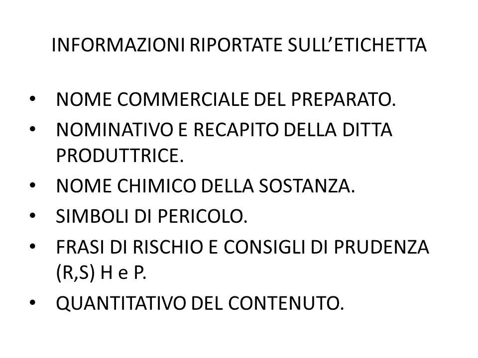 INFORMAZIONI RIPORTATE SULL'ETICHETTA NOME COMMERCIALE DEL PREPARATO.